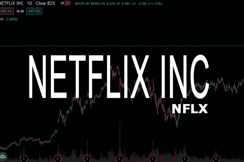 como comprar acciones de netflix